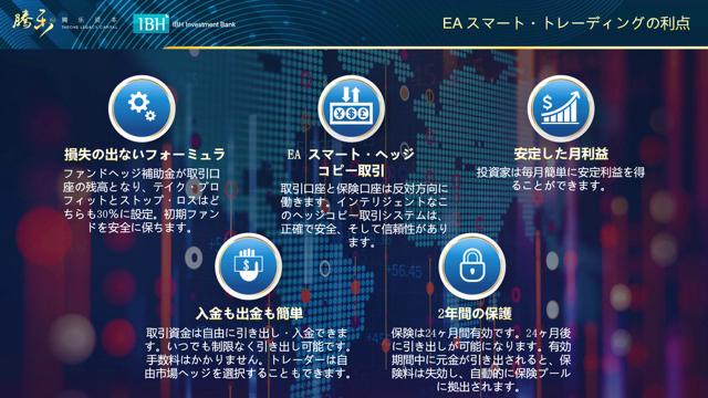 TLC×IBH銀行 完全自動FX投資 【元本保証型】